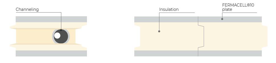 grafico tabiclack